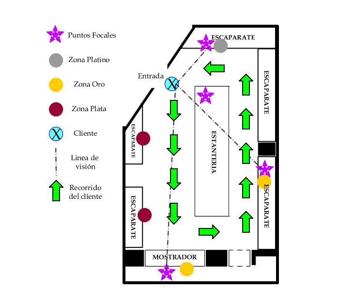 diagrama interior 700